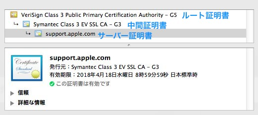 SSLサーバー証明書をブラウザで表示