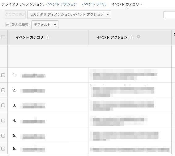 Googleアナリティクス 上位のイベント レポート表示例