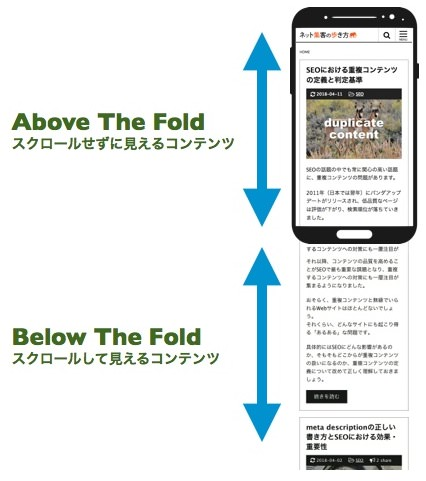 Above The Fold と Below The Fold