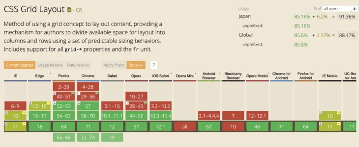 CSSグリッドのブラウザ対応一覧