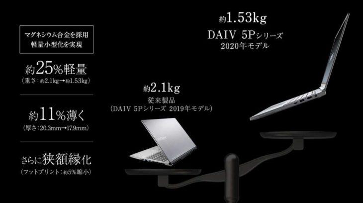 DAIV 5P 2020年モデルは薄型・軽量化された新デザイン