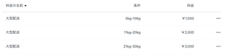 商品重量に基づく送料の設定例