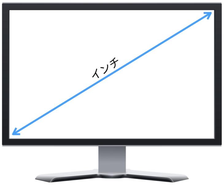 インチサイズの計算方法