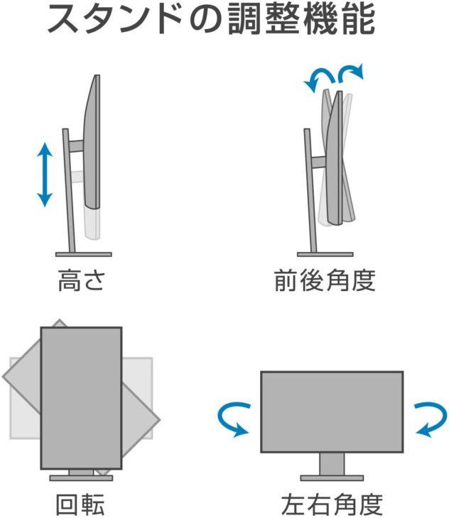 スイーベル・チルト・高さ調整・ピボット (ローテーション) の解説図