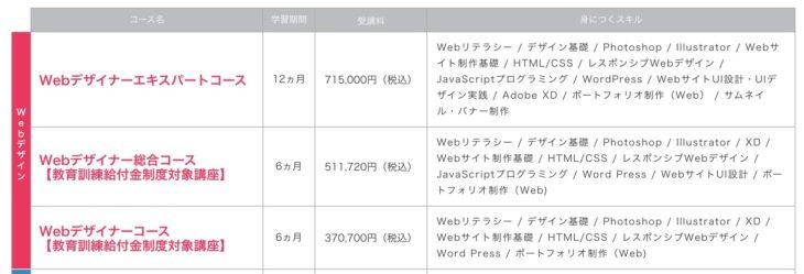ヒューマンアカデミー Webデザインのコース